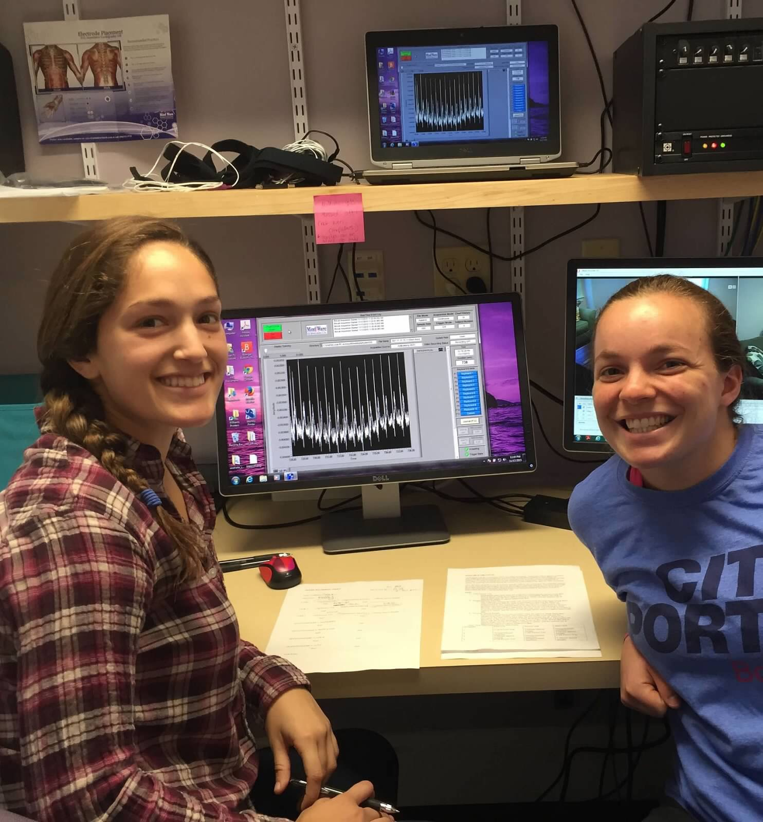 Researchers in Prof. Hane's Early Experience and Physiology Lab
